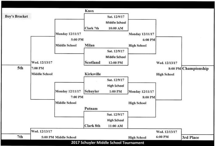 Large_2017_schuyler_r-1_8th_grade_boys_tournament_bracket