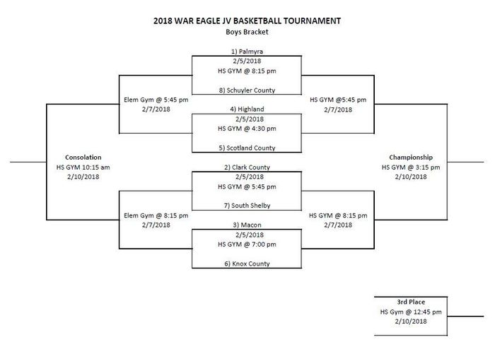 Large_knox_jv_boys_basketball_bracket