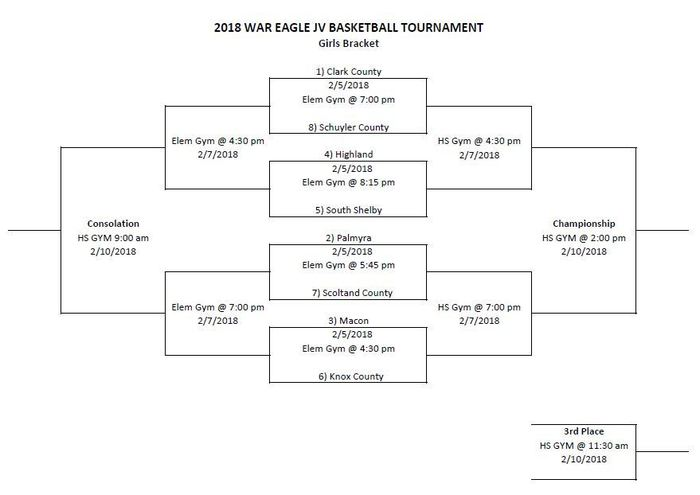 Large_knox_jv_girls_basketball_bracket