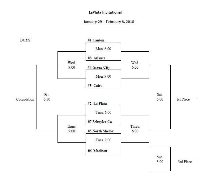 Large_la_plata_boys_basketball_bracket_2018