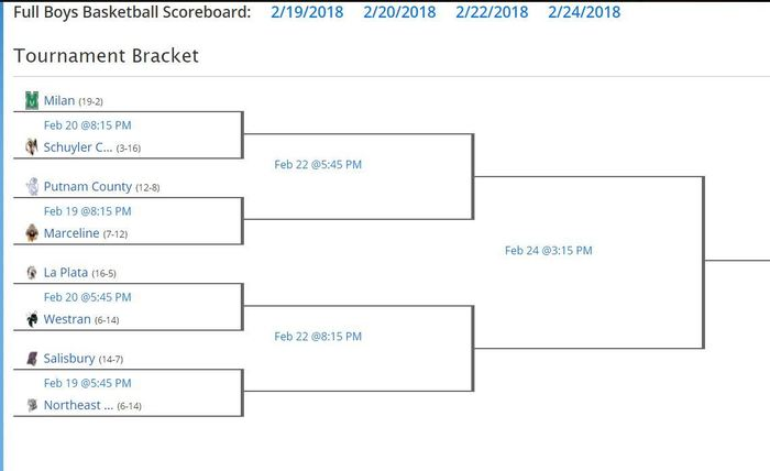 Large_boys_district_bracket
